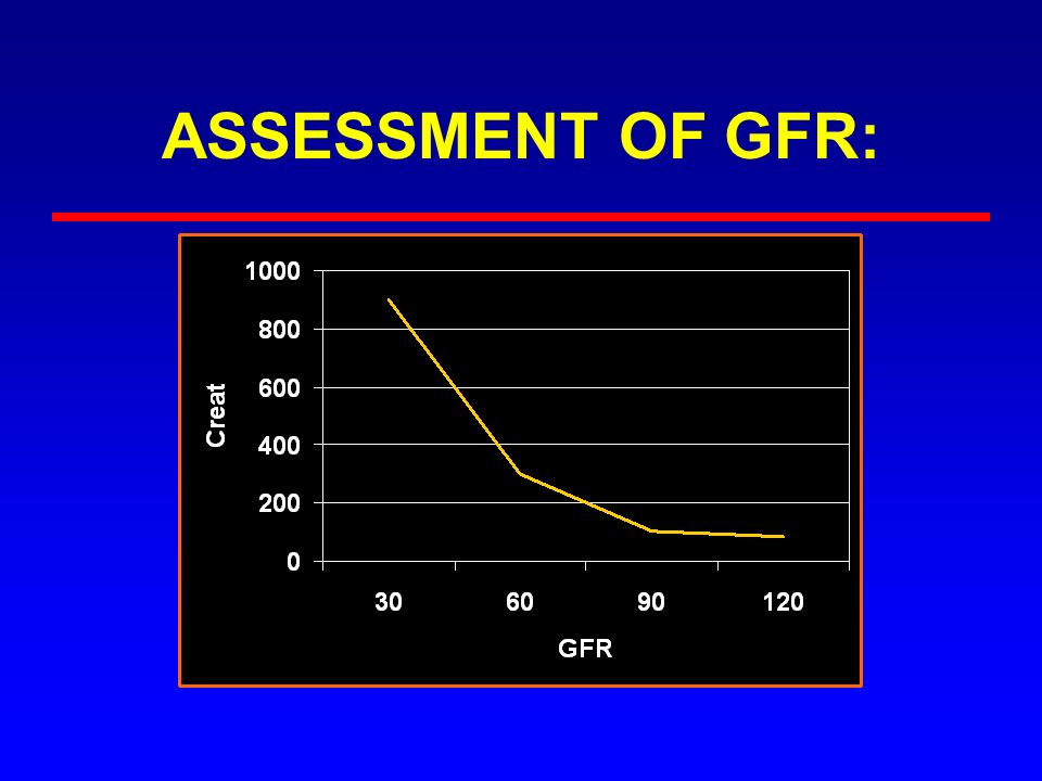 ASSESSMENT OF GFR: Creatinine concentration alone is not the best way to assess GFR