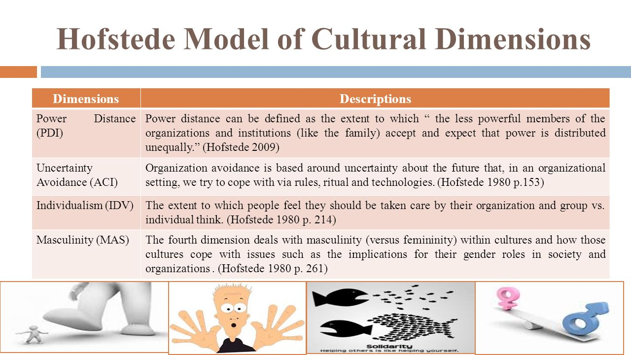 hofstede cultural dimensional theory