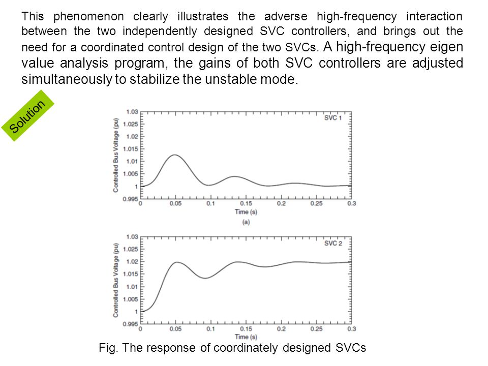 This phenomenon clearly illustrates the adverse high-frequency interaction between the two independently designed SVC controllers, and brings out the need for a coordinated control design of the two SVCs. A high-frequency eigen value analysis program, the gains of both SVC controllers are adjusted simultaneously to stabilize the unstable mode.