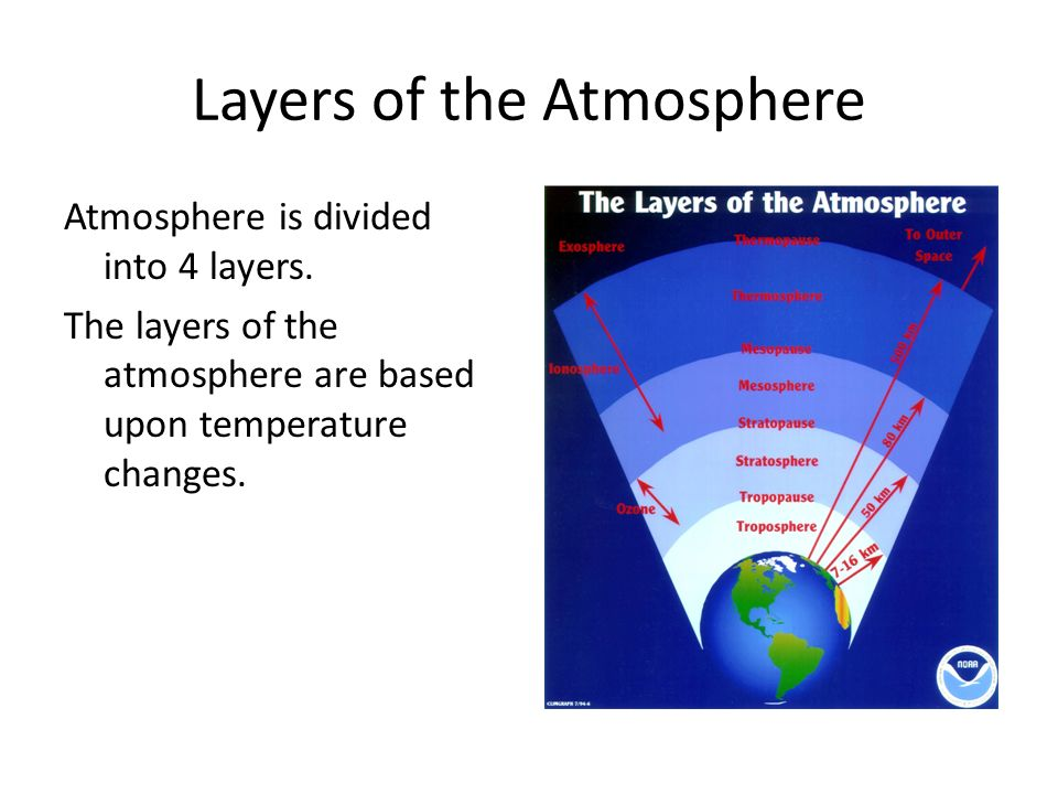 layers of the atmosphere Four layers imagine that you're preparing for a rocket launch in which you and  your crew will launch from the surface of the earth in an attempt to repair the.