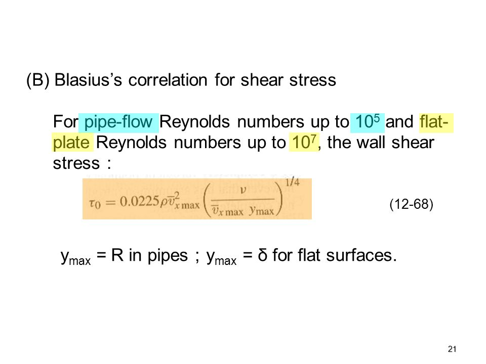 how to find reynolds number on a flat plate