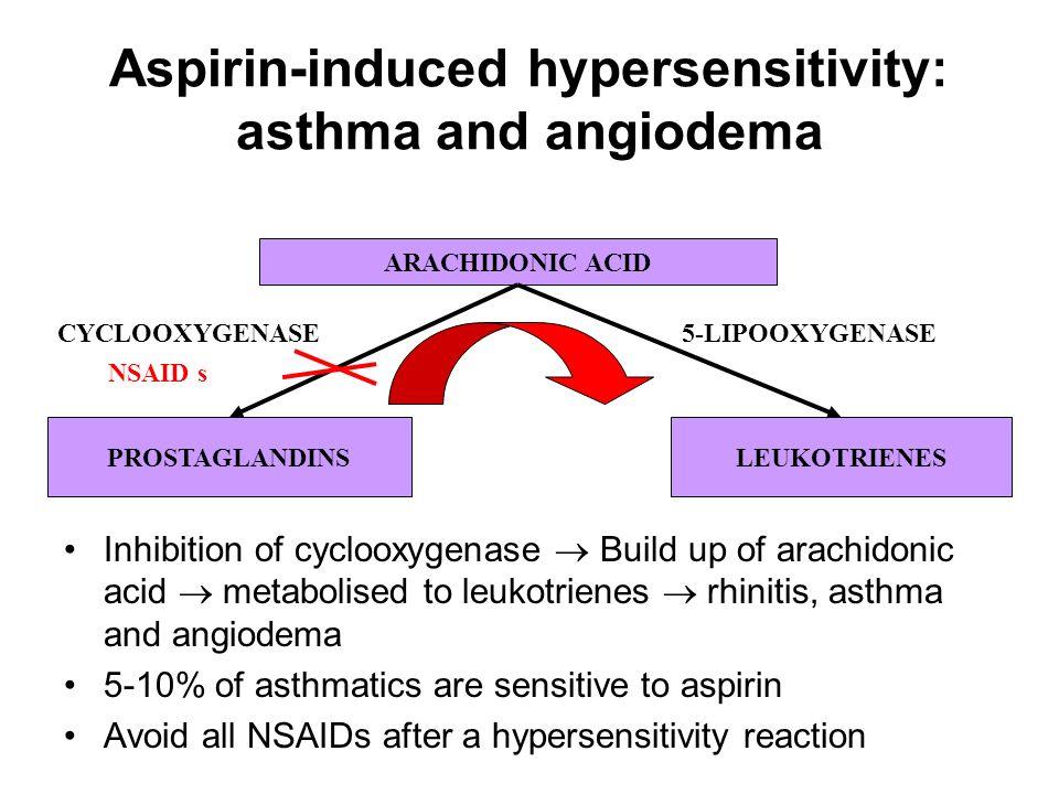 non steroidal asthma inhaler