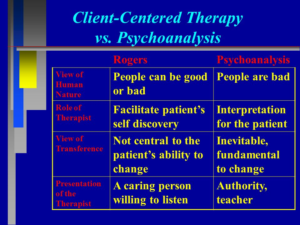 comparing person centred therapy and feminist What's the difference between solution focused and person centered therapy   some of modern feminism and the whole gender political movement is pct on.