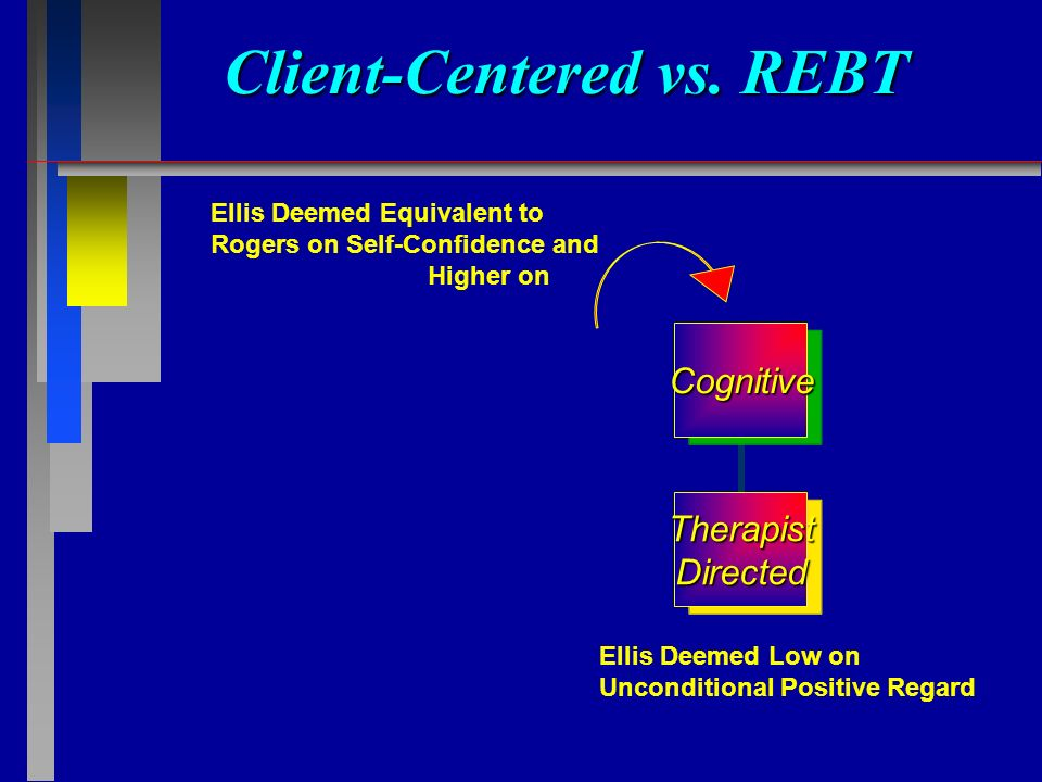 """client centered therapy for self defeating behaviours Client centered therapy for self defeating behaviours two approaches to the treatment of self-defeating behaviourthe approaches should be selected from those introduced in module 5"""" 2530."""