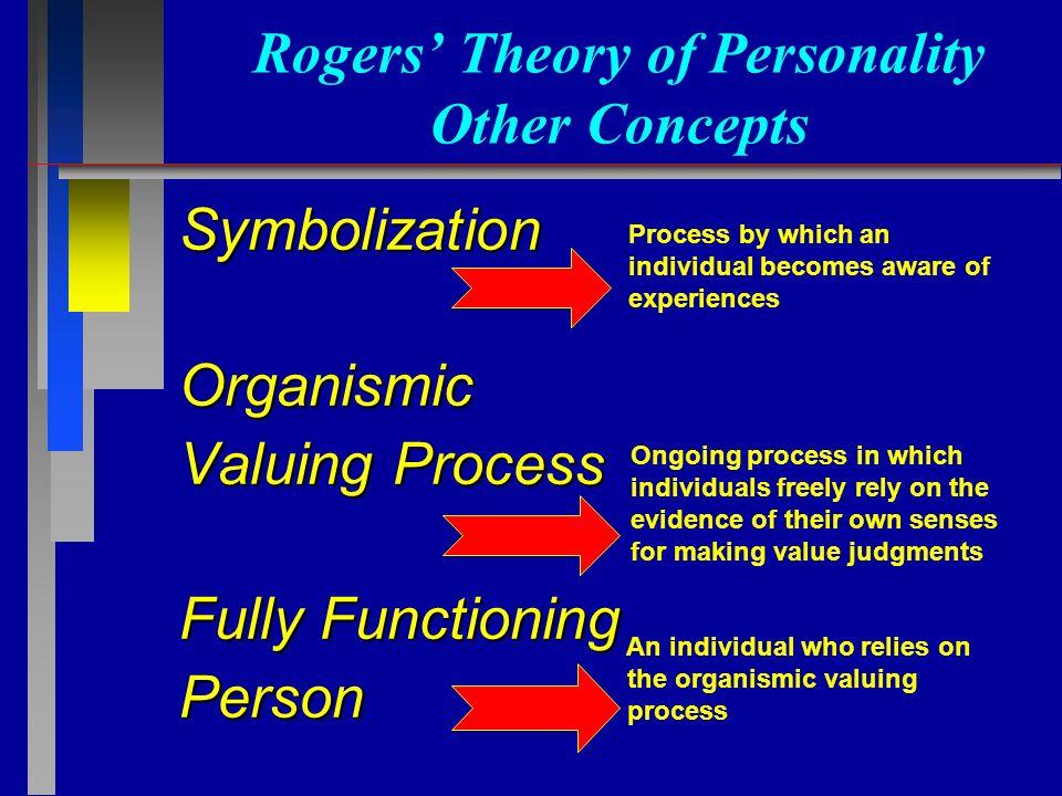 self theory of personality pdf