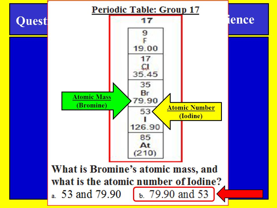Notes science spi periodic table tennessee spi objective ppt science questions spi 080799 periodic table atomic mass bromine urtaz Choice Image