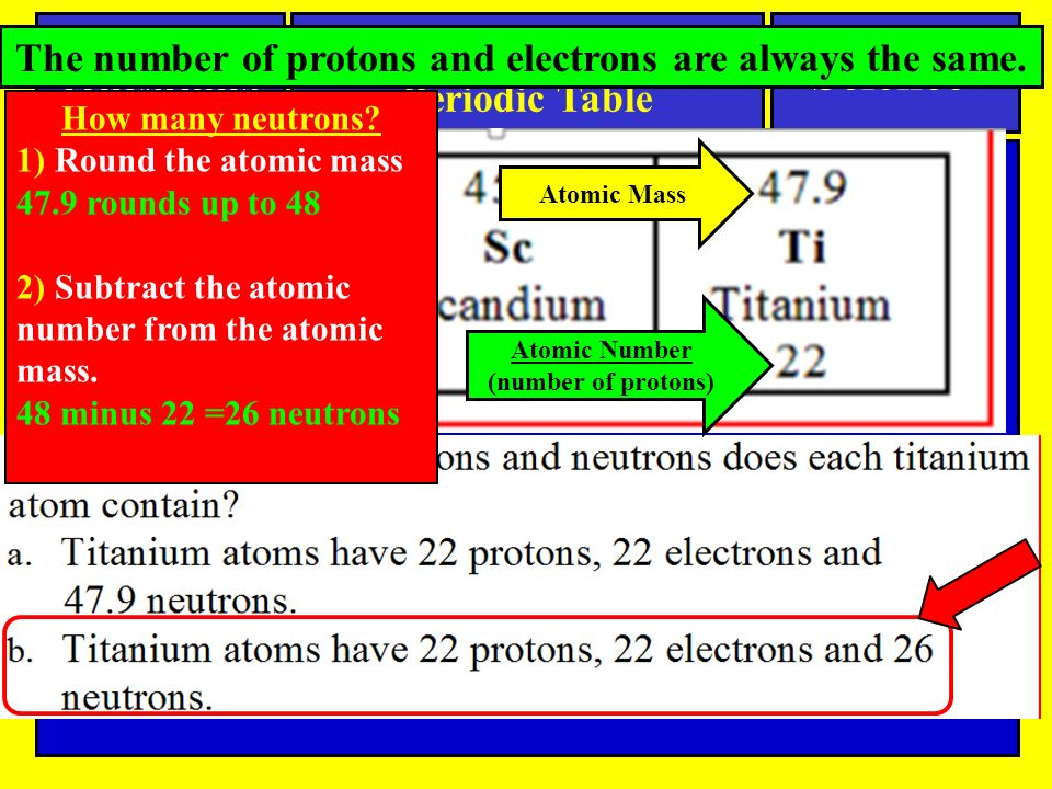 Periodic table with atomic mass and atomic number rounded images periodic table periodic table with atomic mass and atomic number notes science spi periodic table tennessee urtaz Image collections