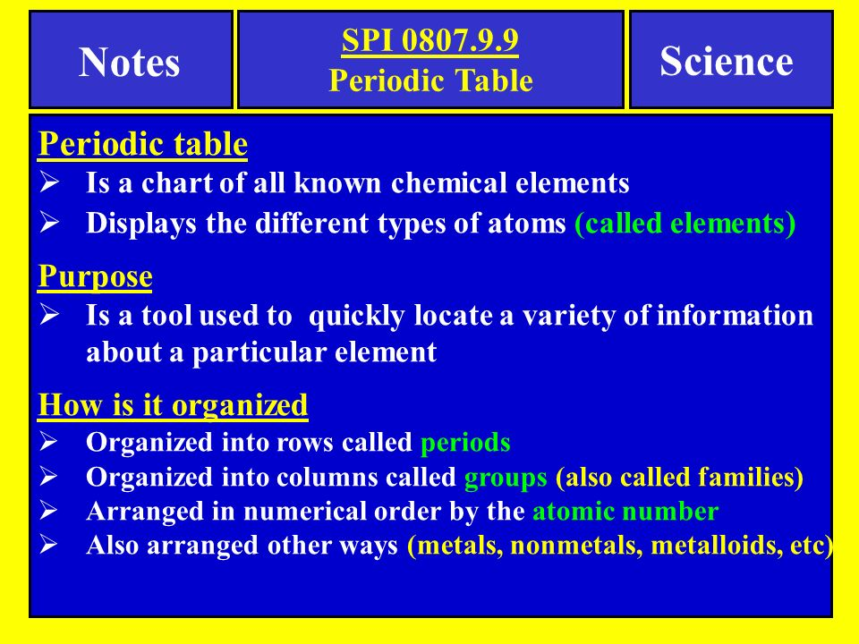 Periodic table periodic table of elements jeopardy game periodic notes science spi periodic table tennessee spi objective ppt periodic table periodic table of elements jeopardy game urtaz Image collections