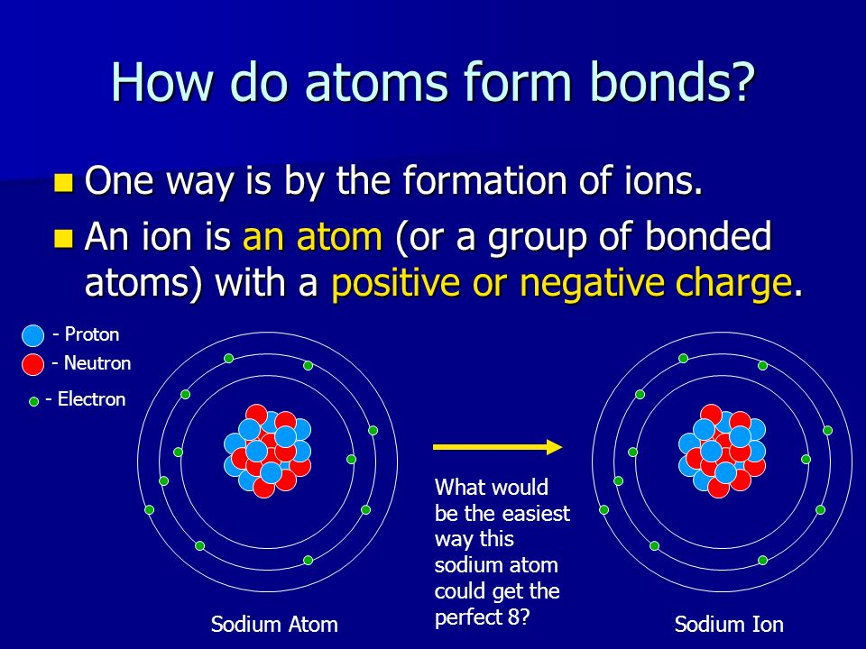 Ionic Compounds PICK UP AN IONIC COMPOUNDS UNIT PACKET - ppt video ...
