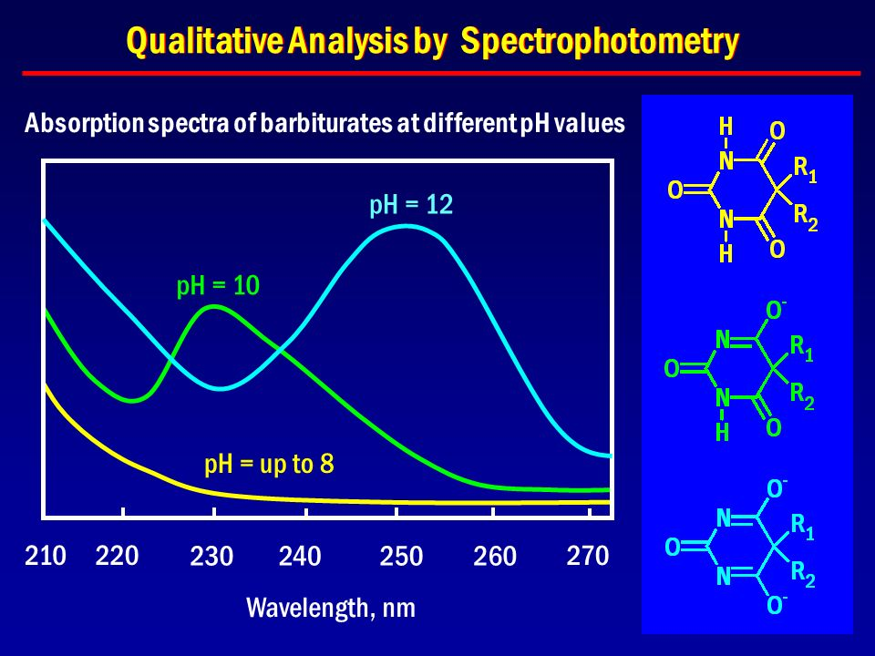 an analysis of spectrophotometry Vis 130 spectrophotometers the vis130 is an intelligent visible spectrophotometer that is well suited to the qualitative and quantitative analysis required by today's laboratories.