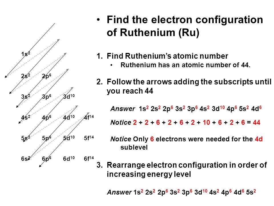 Electron configuration worksheet part a