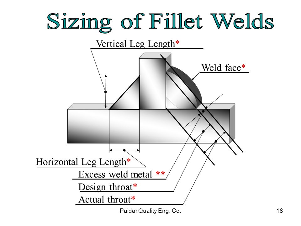 fillet weld diagram 19 wiring diagram images wiring SMAW Process smaw welding diagram