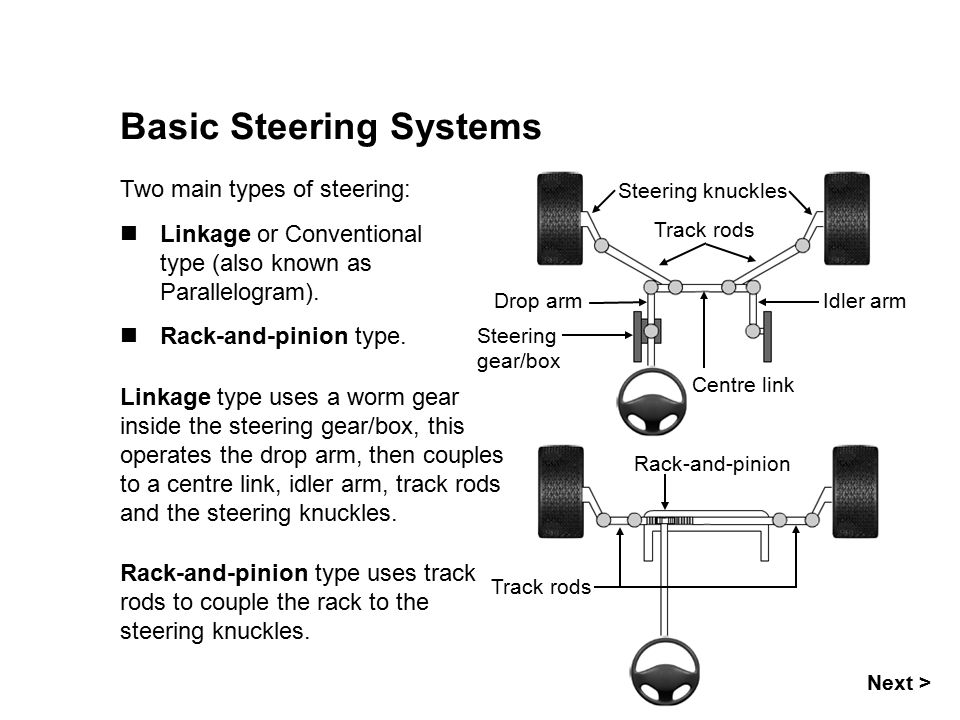 Steering Systems Topics Covered In This Presentation Jpg 960x720 Diffe Types Of