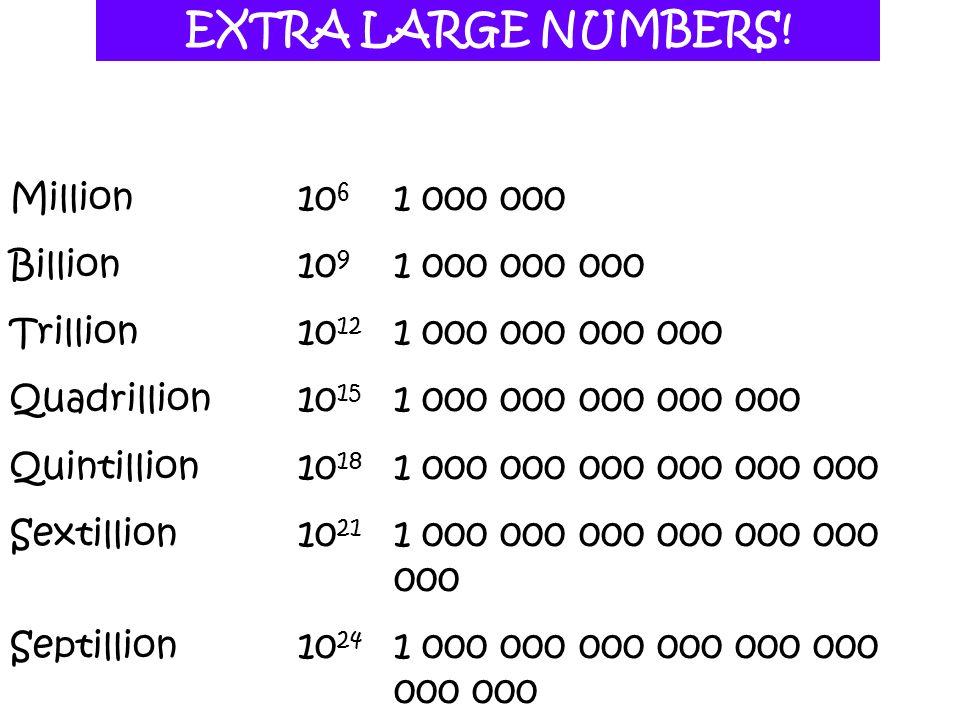 Million Billion Trillion Chart Keninamas