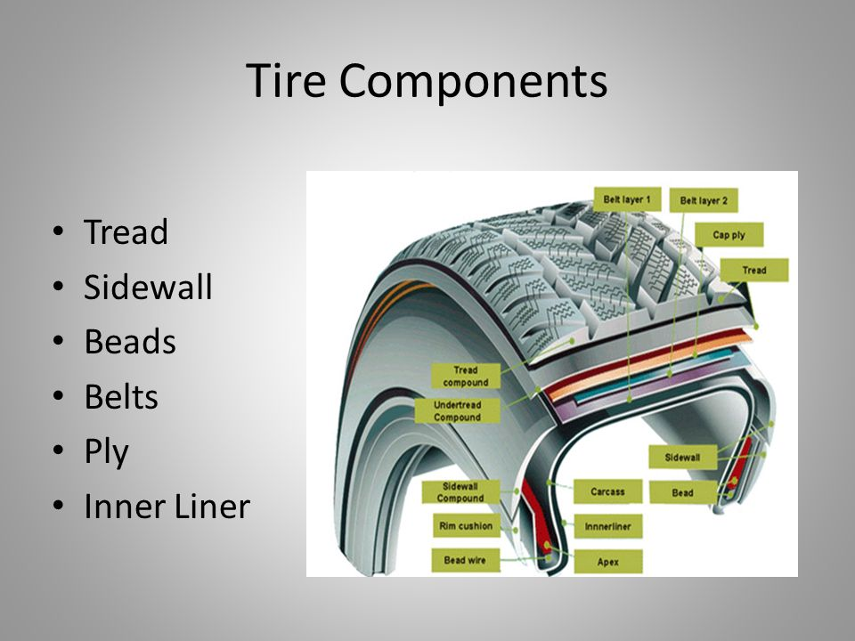 All Weather Tire >> Tire Wear and Tread Design - ppt video online download