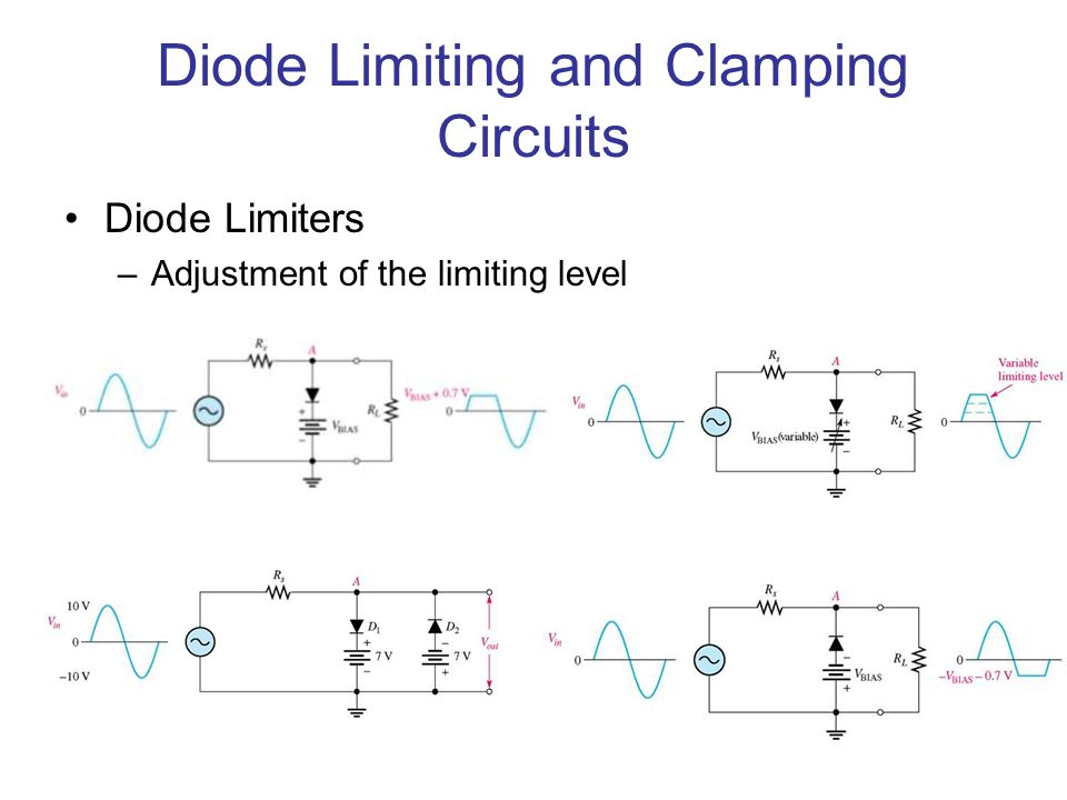 Diode Limiting and Clamping Circuits