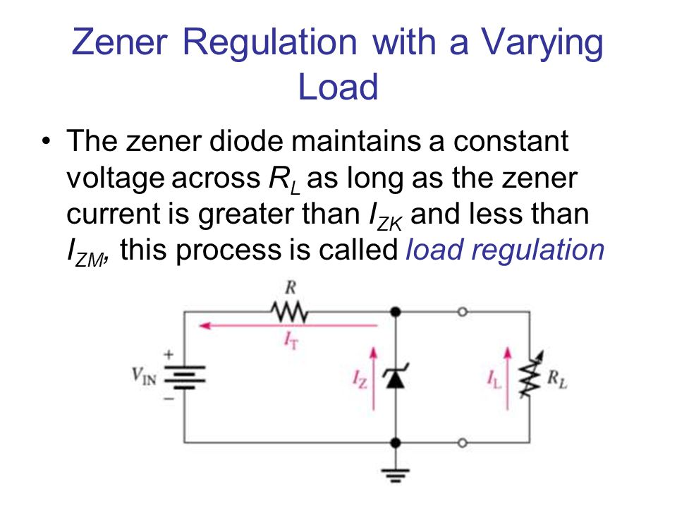 Zener Regulation with a Varying Load