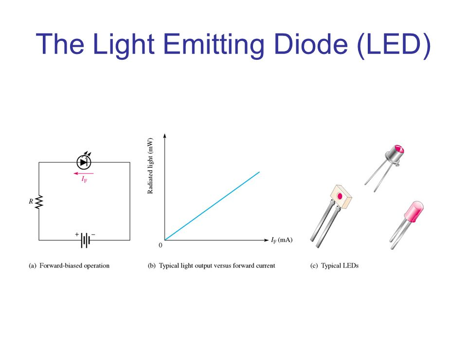 The Light Emitting Diode (LED)
