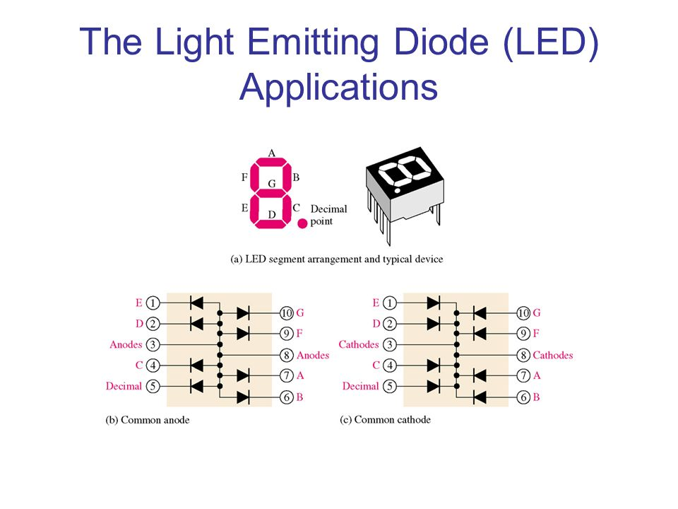 The Light Emitting Diode (LED) Applications