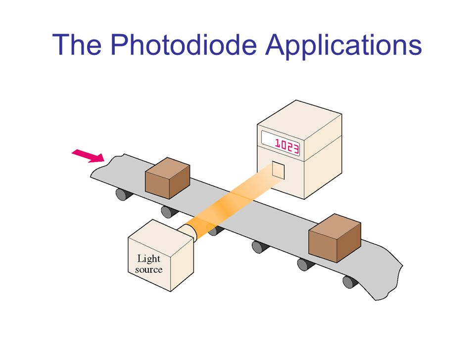The Photodiode Applications