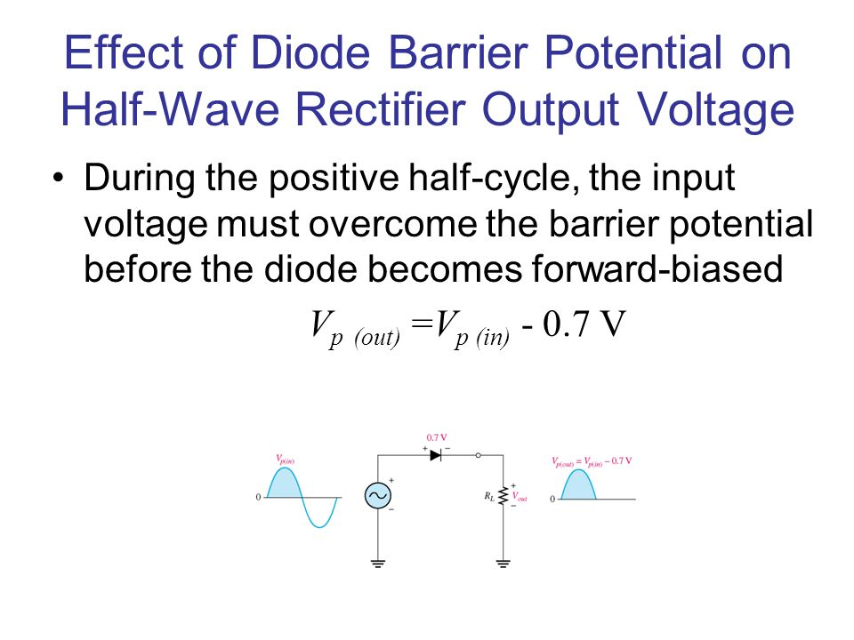 Effect of Diode Barrier Potential on Half-Wave Rectifier Output Voltage