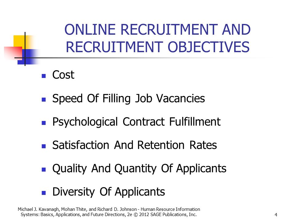 Recruitment And Selection In An Internet Context Ppt
