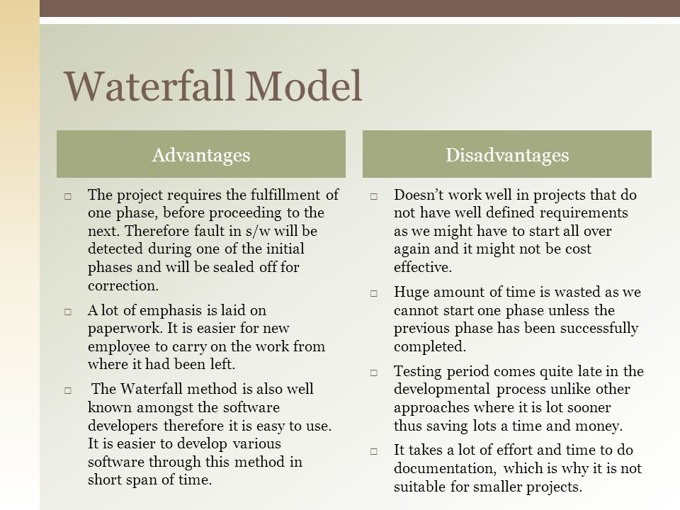 Business analysis inc ppt download for Waterfall methodology advantages and disadvantages