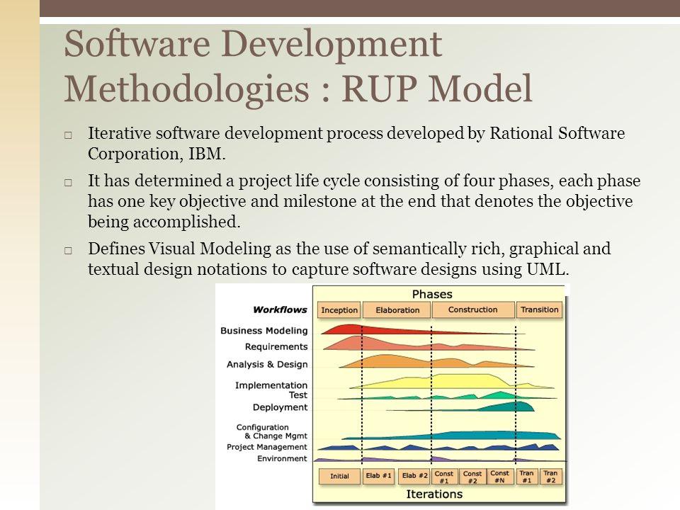 Rational Unified Process - Wikipedia