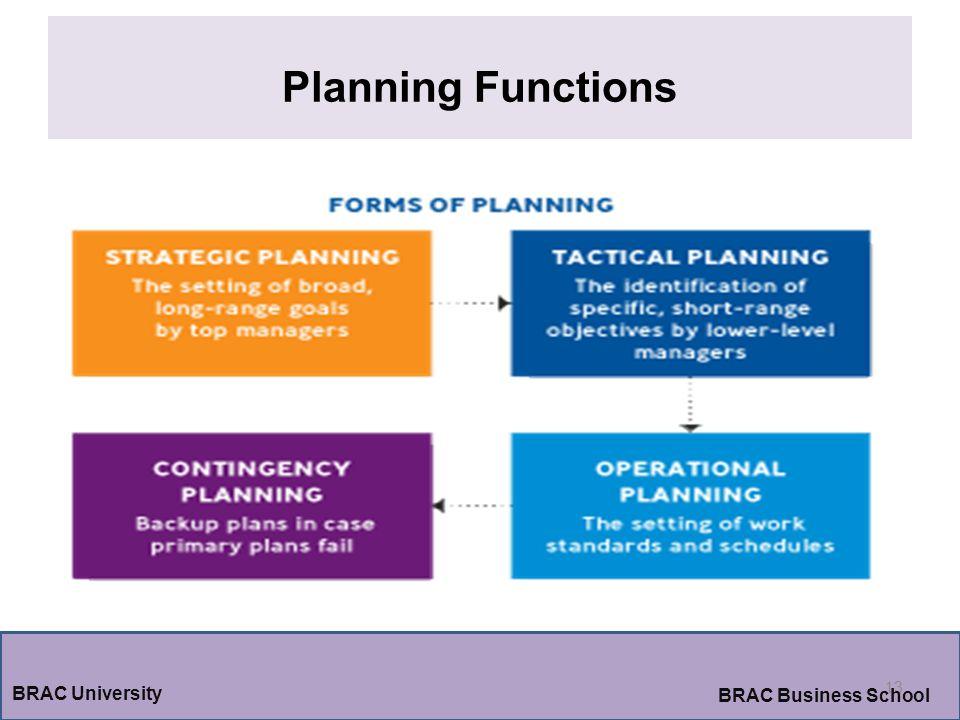 Planning Functions BRAC Business School BRAC University