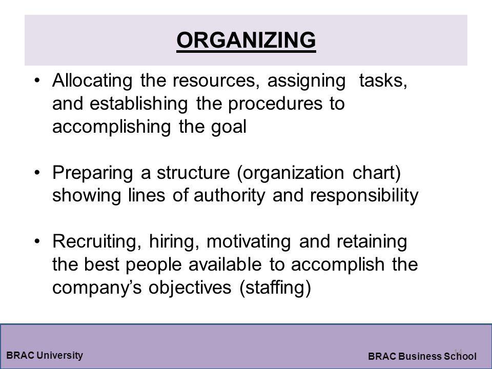 ORGANIZING Allocating the resources, assigning tasks, and establishing the procedures to accomplishing the goal.