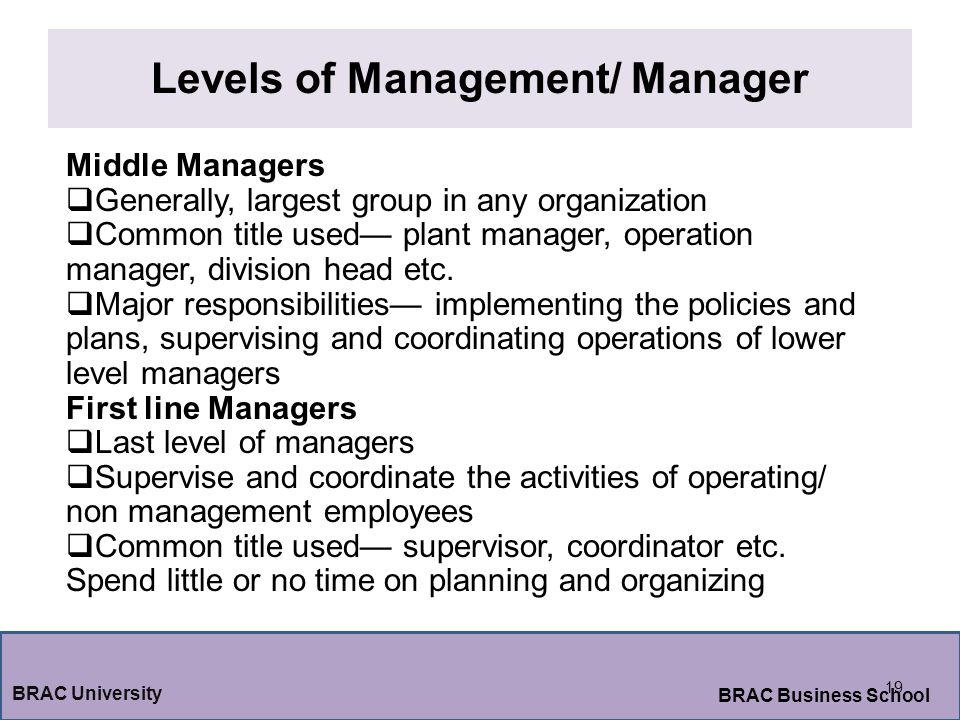 Levels of Management/ Manager