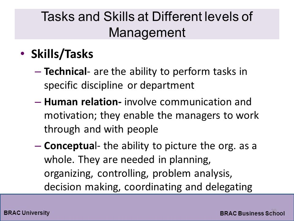 tasks on management skills It is a key aspect of project management and involves skills such as  an  effective planning method is to identify all the tasks that you need to.