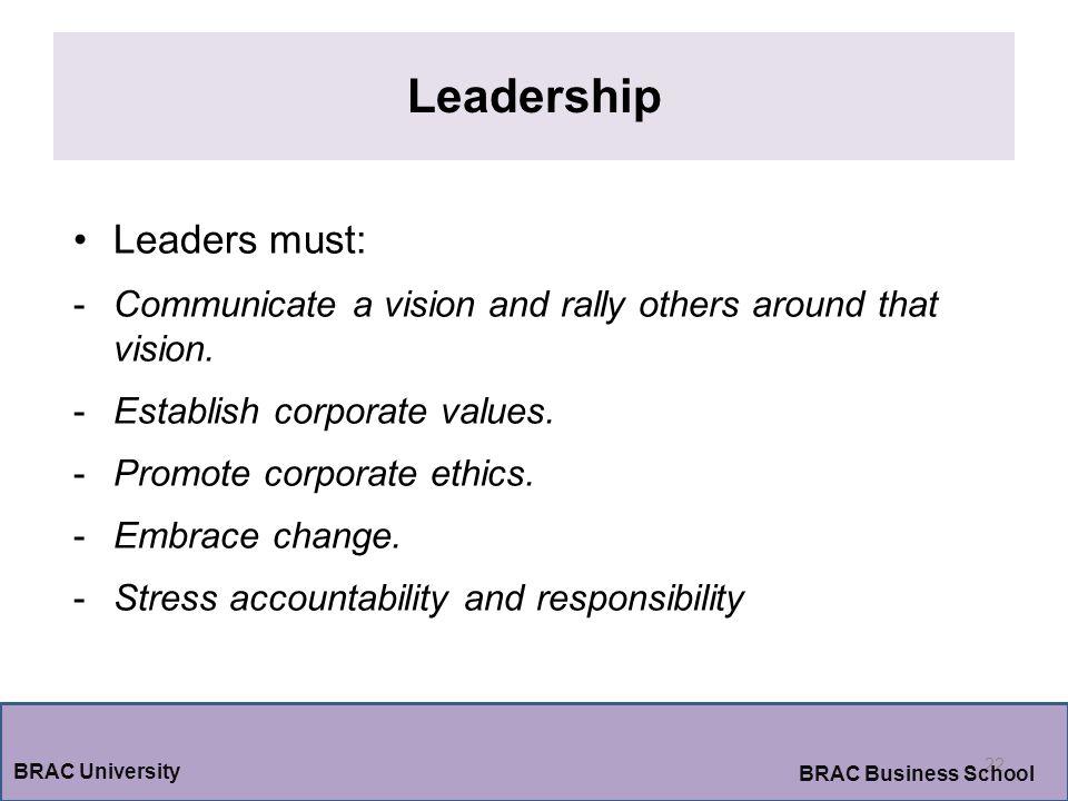 Leadership Leaders must: