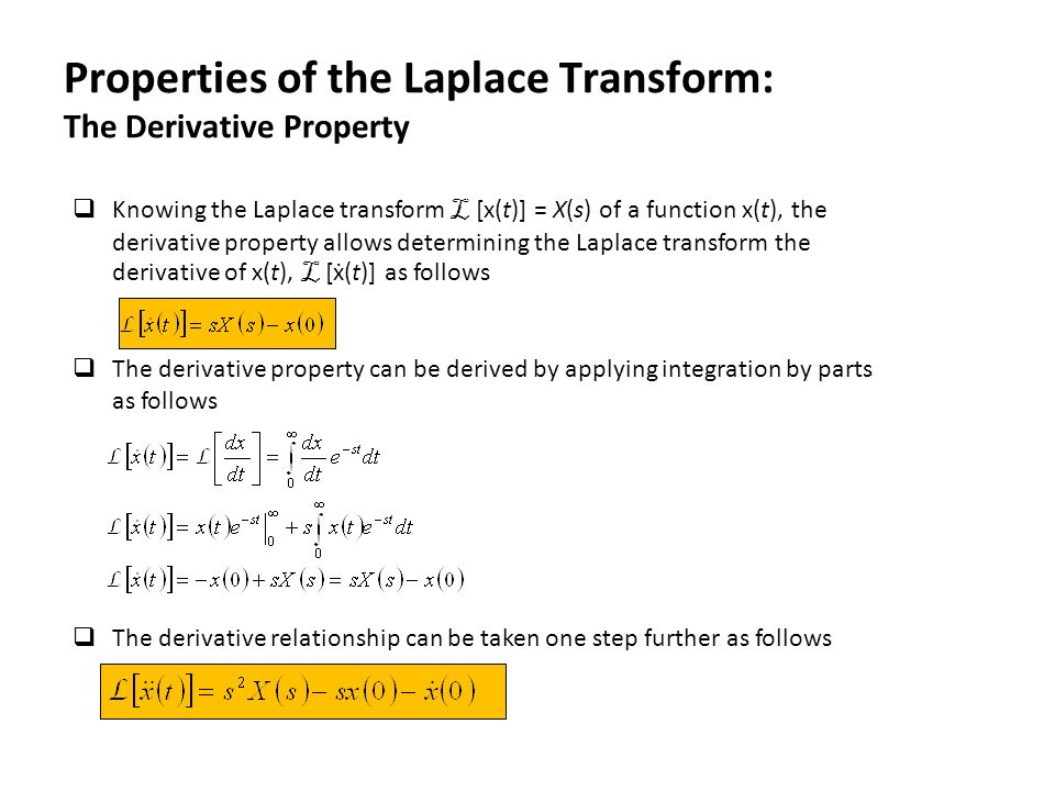 transform and laplace relationship