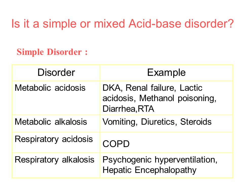 how to tell if primary metabolic or respiratory base disorder