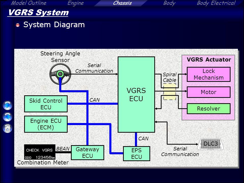 Vgrs System System Diagram Vgrs Ecu Steering Angle Sensor on Map Sensor Diagram