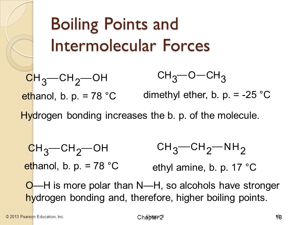Dimethyl Ether Boiling Point
