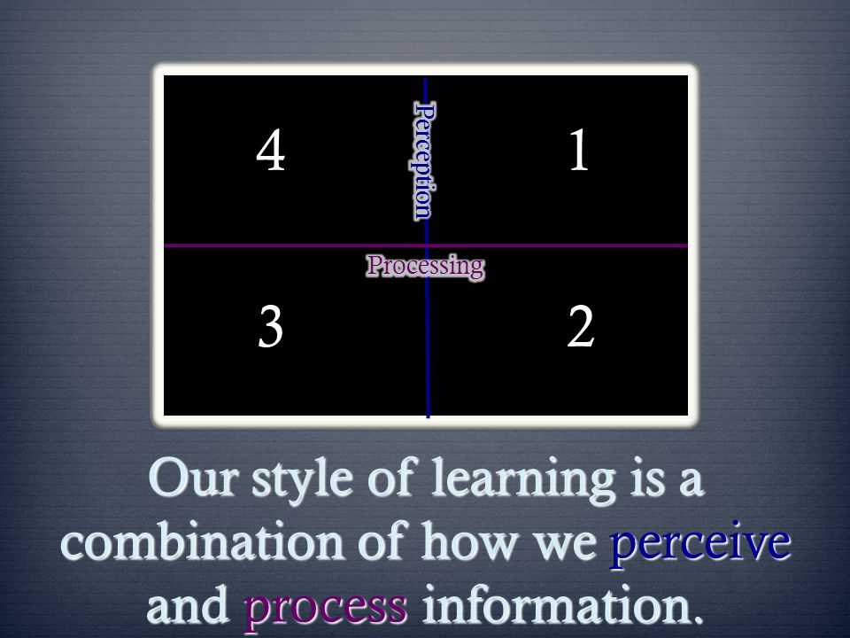 Perception 4. 1. Processing. 3. 2.