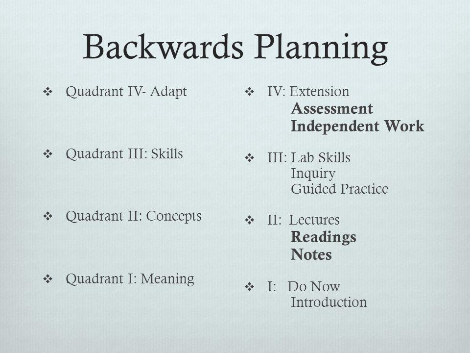 Backwards Planning Quadrant IV- Adapt Quadrant III: Skills