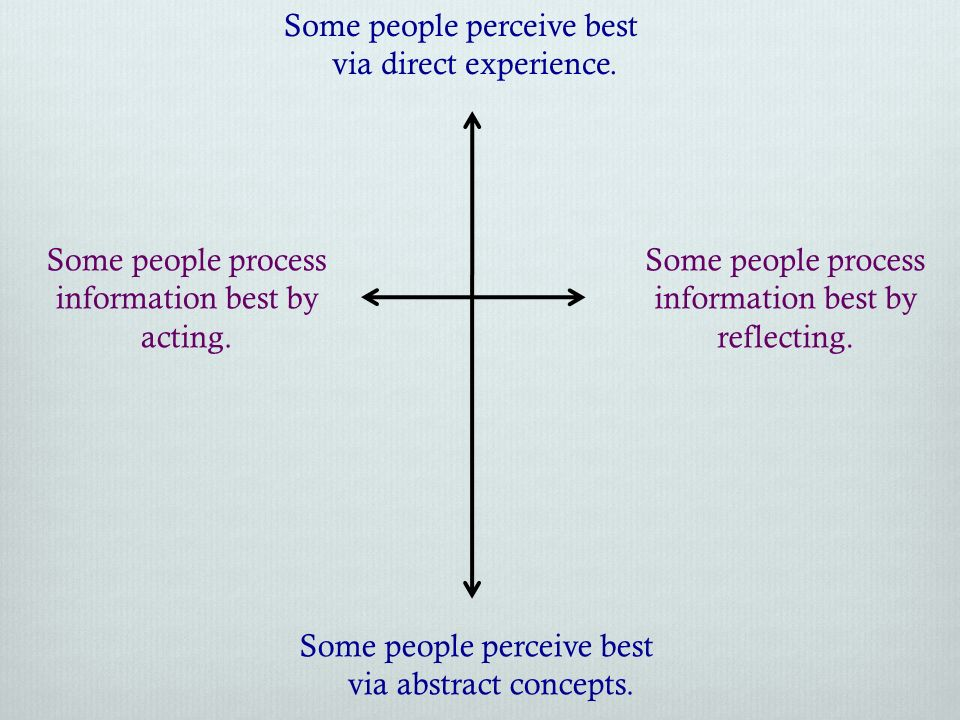 Some people perceive best via direct experience.