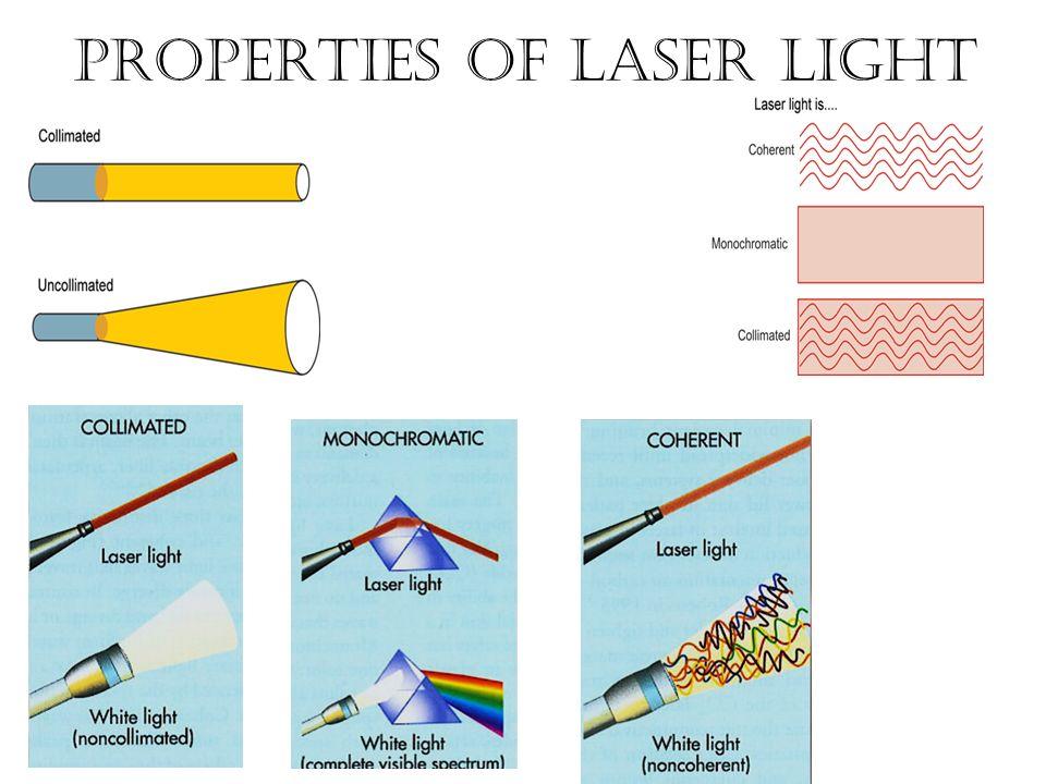Lasers In Endodontics Ppt Video Online Download
