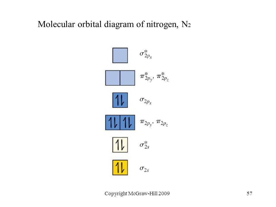 N2 Molecular Geometry n2 molecular orbital d...