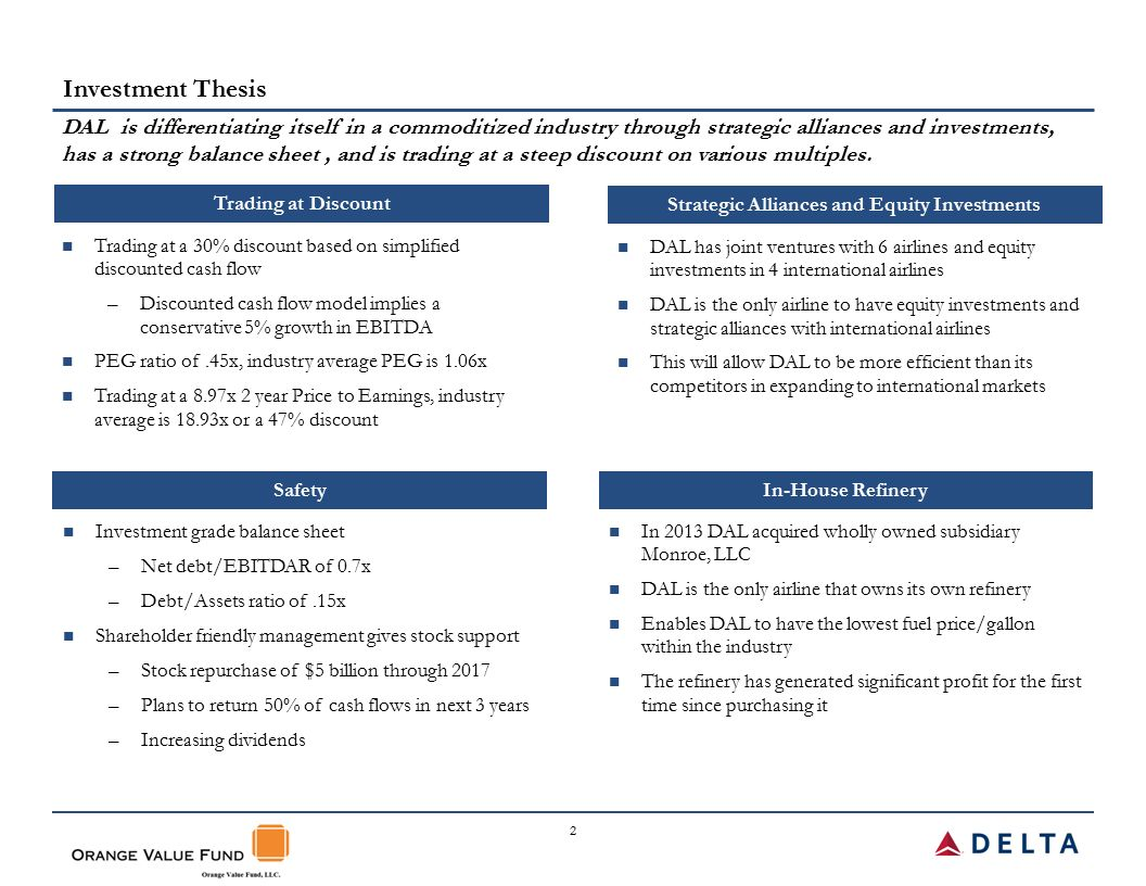 Thesis investment strategy
