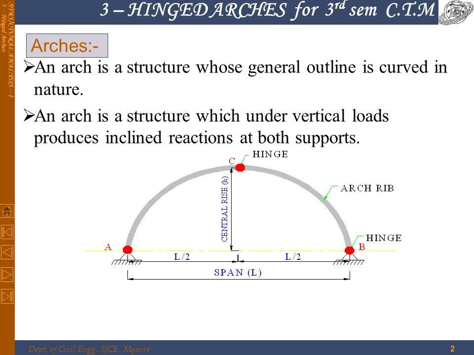 analysis of steel structures pdf