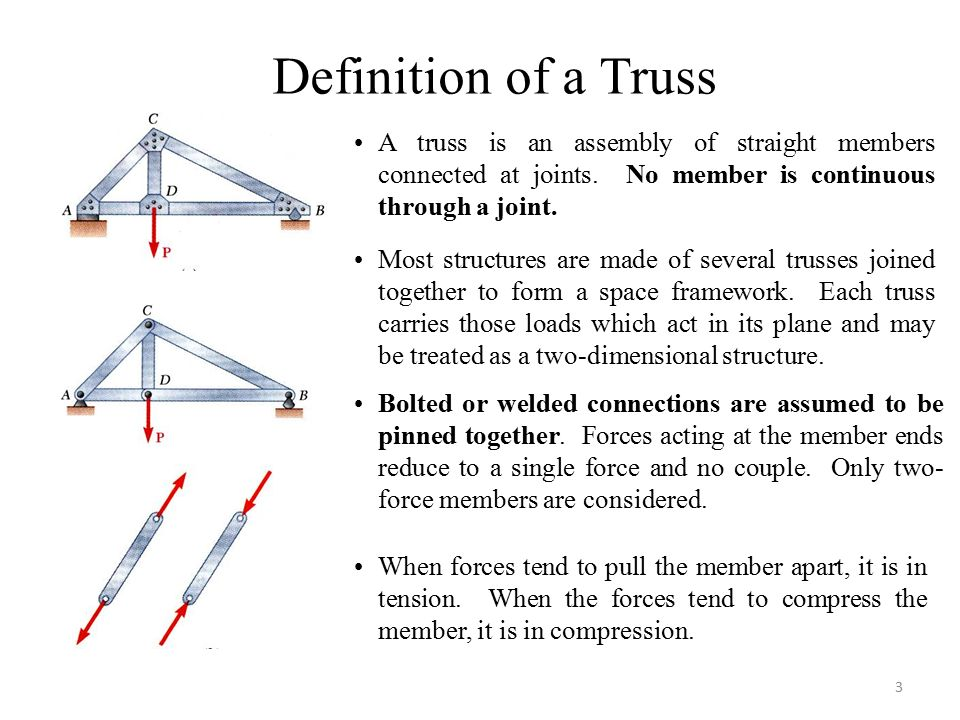 Roof Truss Definition Amp 12 Sc 1 St Slideshare