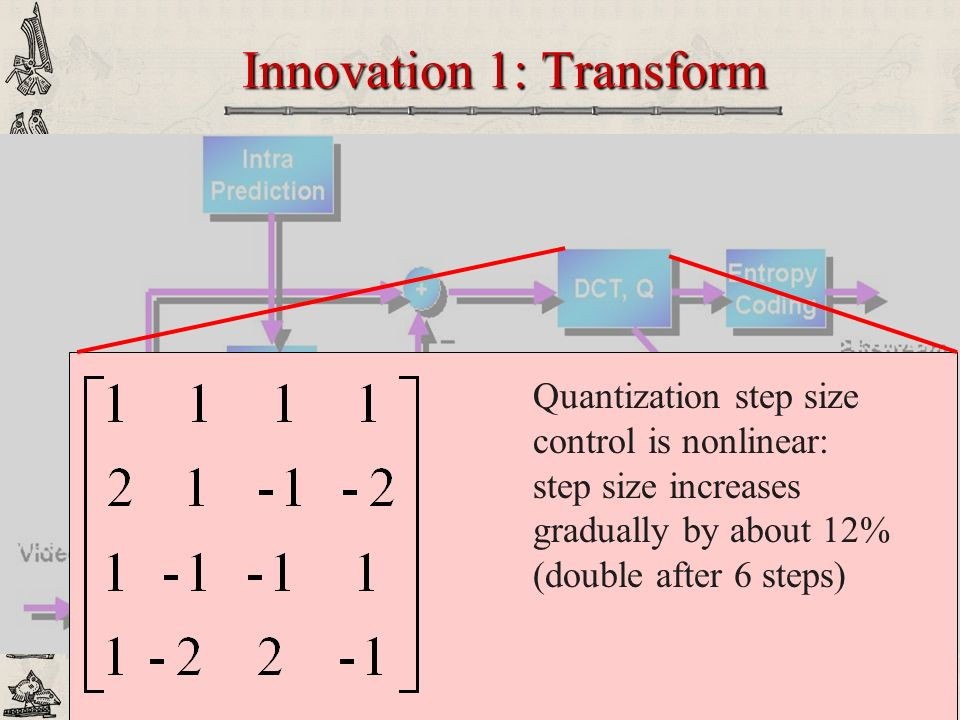 Innovation 1: Transform