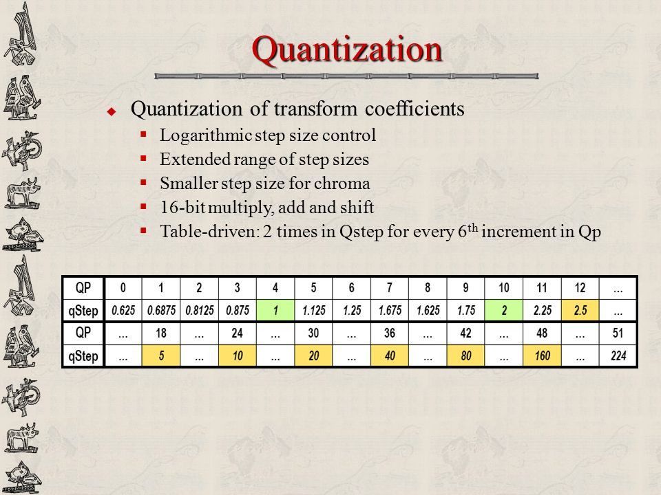 Quantization Quantization of transform coefficients