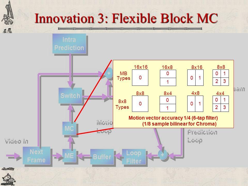 Innovation 3: Flexible Block MC
