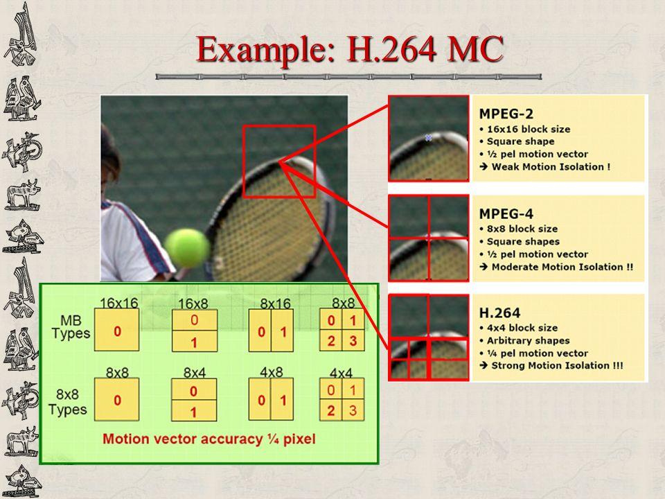 Example: H.264 MC
