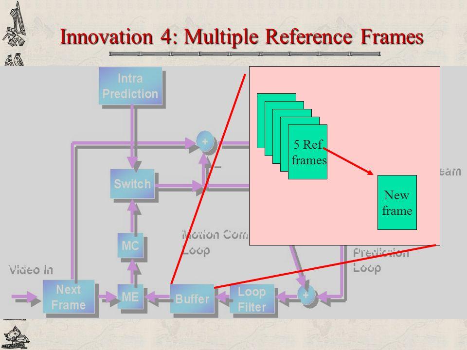 Innovation 4: Multiple Reference Frames